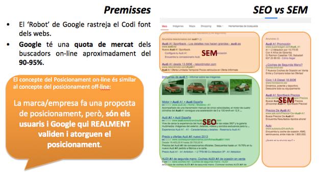 web sabadell: