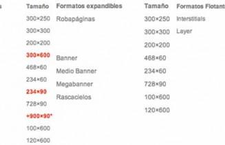 Estandáres Formatos Publicitarios IAB