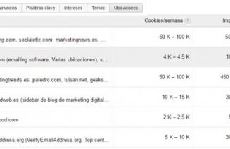 Imagen de la Ubicaciones de Red De Display en Google AdWords para Marketing