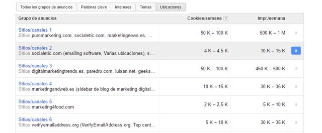 Imagen de la Ubicaciones de Red De Display en Google AdWords para Marketing
