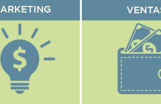 imagen que representas las 2 herramientas de CRM y Marketing de HubSpot